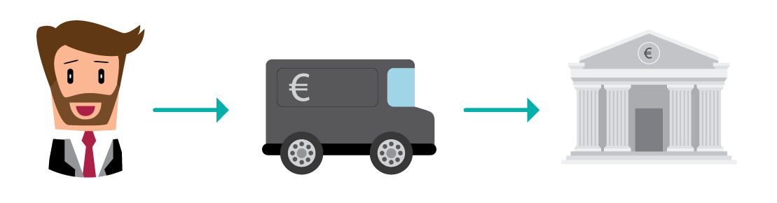 Automação de gestão de numerário | Zarph - Payment & Cash Solutions